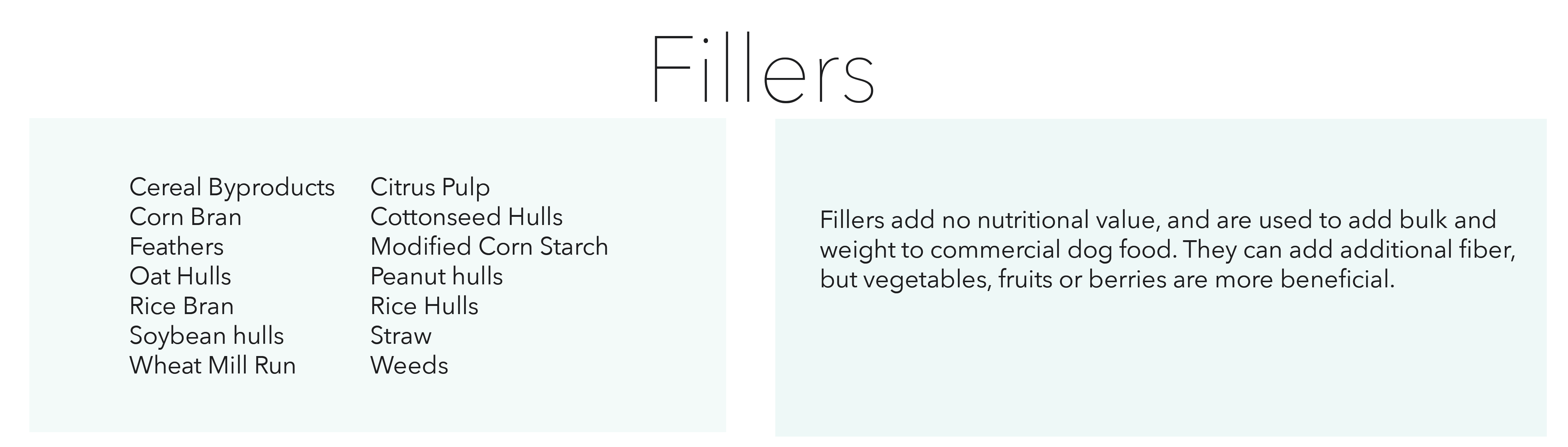 fillers in dog food