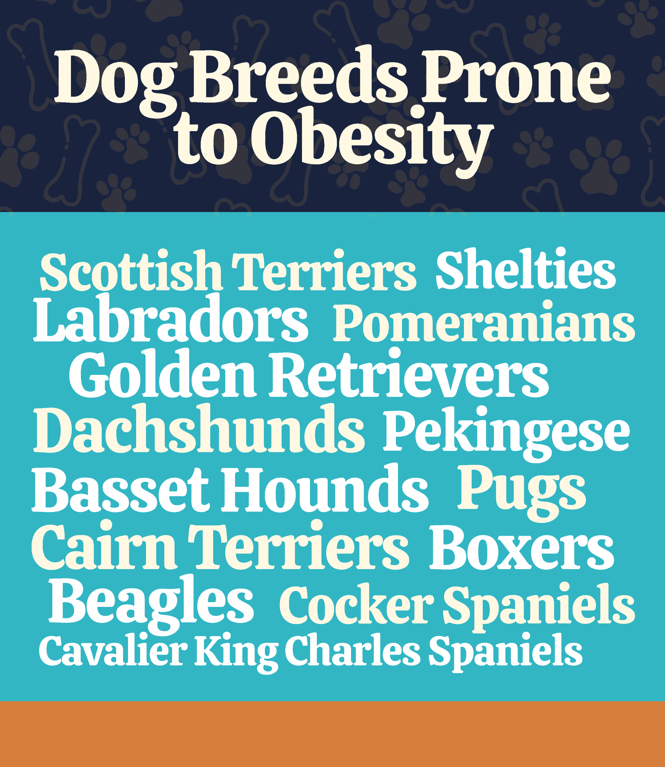 dogs-prone-to-obesity