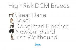 DCM-Breeds